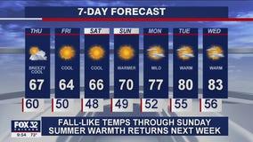 10 p.m. forecast for Chicagoland on Sept. 16