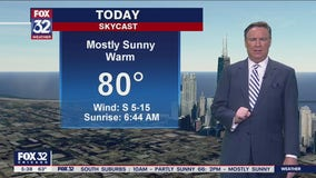 Morning forecast for Chicagoland on Sept. 25