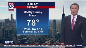 Morning forecast for Chicagoland on Sept. 22nd