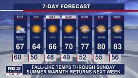 6 p.m. forecast for Chicagoland on September 16th