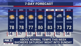 10 p.m. forecast for Chicagoland on Sept. 21