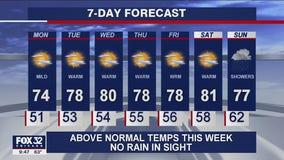 Chicagoland weather forecast for Sunday night, September 20