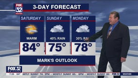 Saturday morning forecast for Chicagoland on September 26th