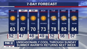 6 p.m. forecast for Chicagoland on Sept. 17