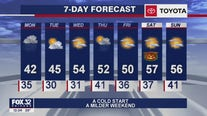 Afternoon forecast for Chicagoland on Oct. 26th