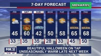 6 p.m. forecast for Chicagoland on October 29th