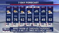 11 p.m. forecast for Chicagoland on Oct. 20
