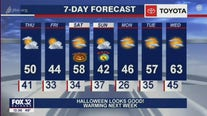 Afternoon forecast for Chicagoland on Oct. 29th