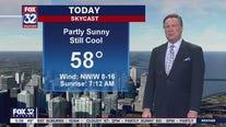 Morning forecast for Chicagoland on Oct. 21st