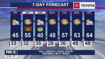 Afternoon forecast for Chicagoland on Oct. 30th