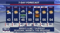 6 p.m. forecast for Chicagoland on Oct. 26