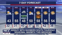 10 p.m. forecast for Chicagoland on Oct. 26