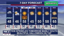 6 p.m. forecast for Chicagoland on Oct. 28