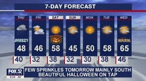 10 p.m. forecast for Chicagoland on Oct. 28
