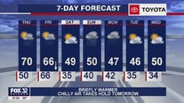 Afternoon forecast for Chicagoland on Oct. 22nd