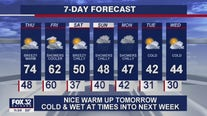 Midnight forecast for Chicagoland on Oct. 22