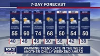 10 p.m. forecast for Chicagoland on Oct. 19