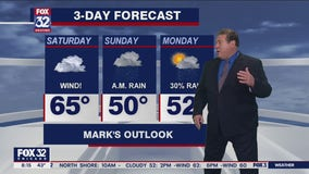 Saturday morning forecast for October 17th