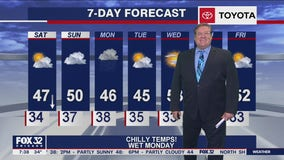 Saturday morning forecast for Chicagoland on October 24th