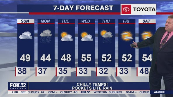 Sunday morning forecast for Chicagoland on October 25th