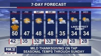 10 p.m. forecast for Chicagoland on Nov. 25