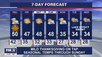 6 p.m. forecast for Chicagoland on Nov. 25