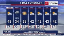Sunday morning forecast for Chicagoland on November 29th