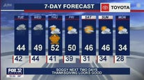 Afternoon forecast for Chicagoland on Nov. 24th