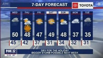 Afternoon forecast for Chicagoland on November 25th