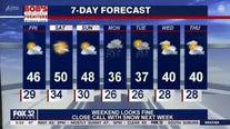 Forecast for Chicagoland on November 25th
