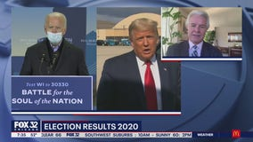Pollsters among biggest losers of 2020 Election