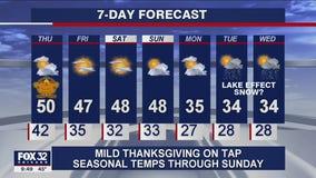 10 p.m. forecast for Chicagoland on Nov. 25