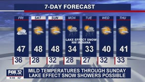 Thursday night weather forecast for Chicagoland