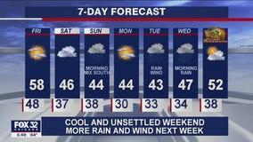 6 p.m. forecast for Chicagoland on November 19th