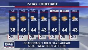 10 p.m. forecast for Chicagoland on Nov. 30