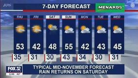 6 p.m. forecast for Chicagoland on Nov. 11