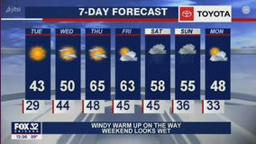 Afternoon forecast for Chicagoland on Nov. 17th