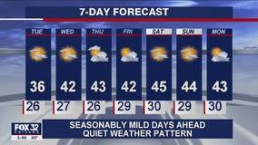6 p.m. forecast for Chicagoland on Nov. 30