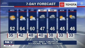 Afternoon forecast for Chicagoland on Nov. 18th
