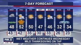 6 p.m. forecast for Chicagoland on Nov. 24