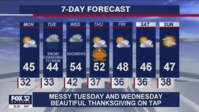 Sunday evening forecast for Chicagoland on Nov. 22