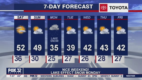 Saturday morning forecast for Chicagoland on November 28th