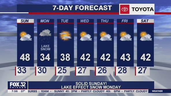 Sunday morning forecast for Chicagoland on November 29th
