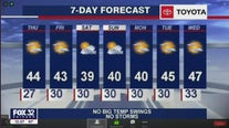 Afternoon forecast for Chicagoland on Dec. 3rd