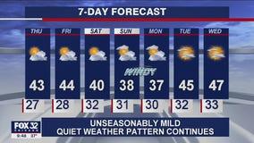 10 p.m. forecast for Chicagoland on Dec. 2