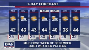 10 p.m. forecast for Chicagoland on Dec. 1