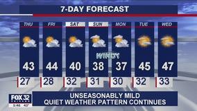 6 p.m. forecast for Chicagoland on Dec. 2