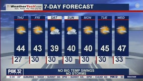 Morning forecast for Chicagoland on Dec. 3rd