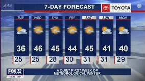 Afternoon forecast for Chicagoland on Dec. 1st