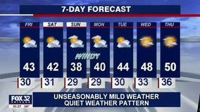 10 p.m. forecast for Chicagoland on December 3rd